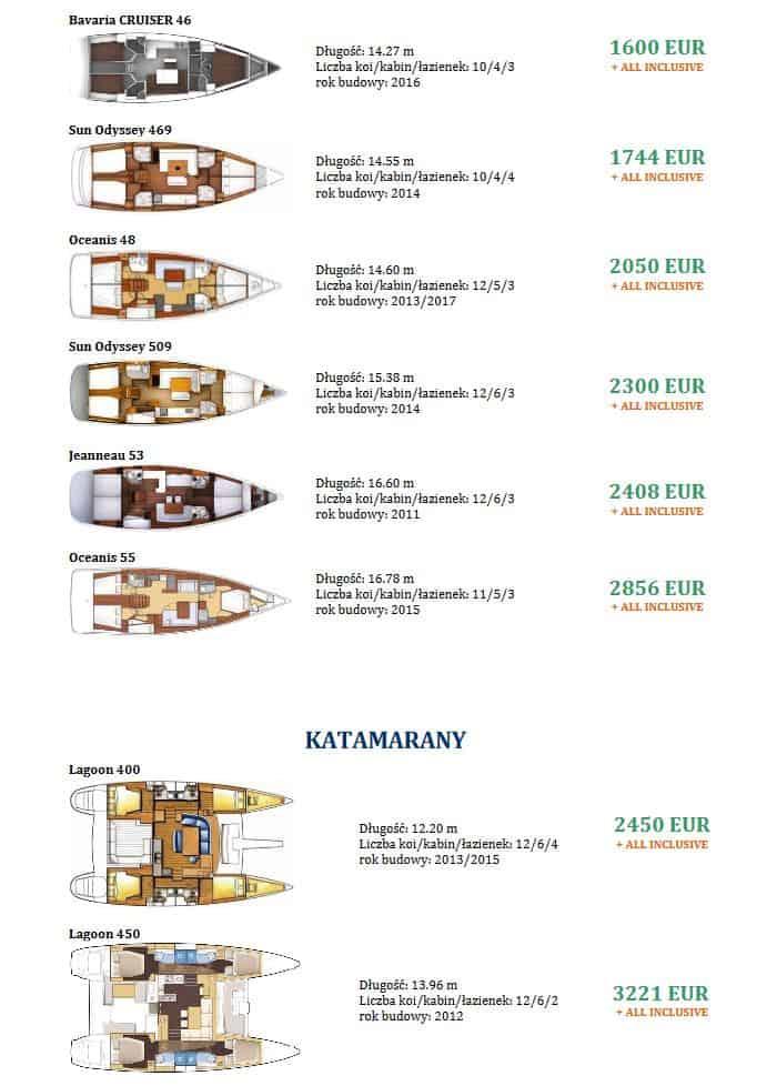 Majówka 2018 oferta specjalna czarter jachtów Chorwacja Navigare Yachting