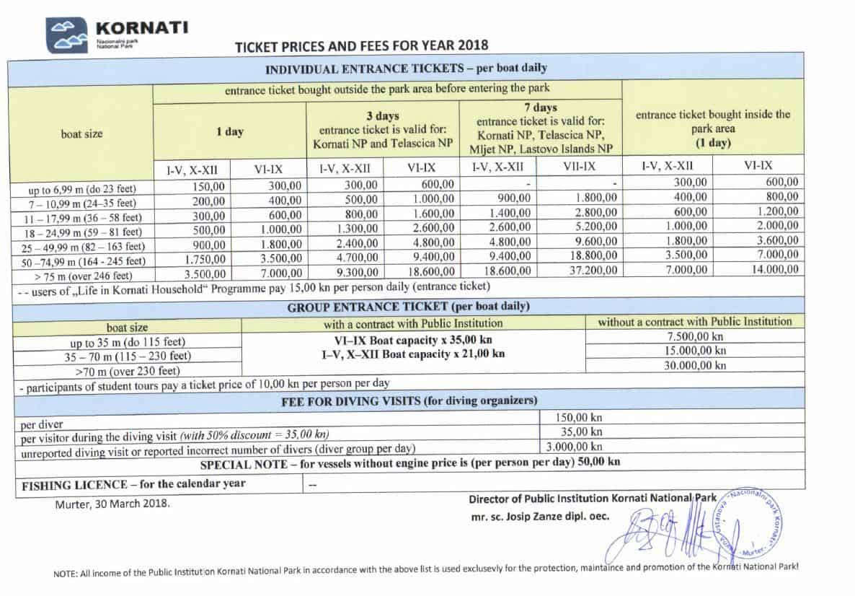 Park Narodowy Kornati cennik 2018