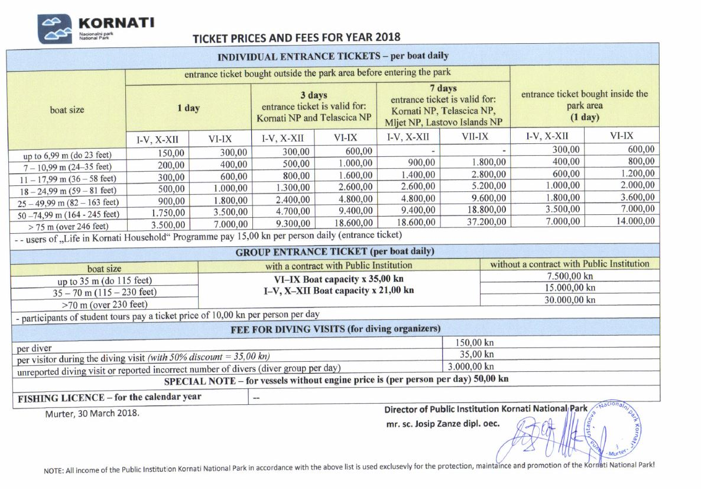 Cennika Park Narodowy Kornati 2018