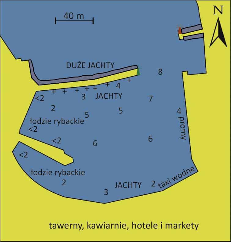 Hydra port mapa