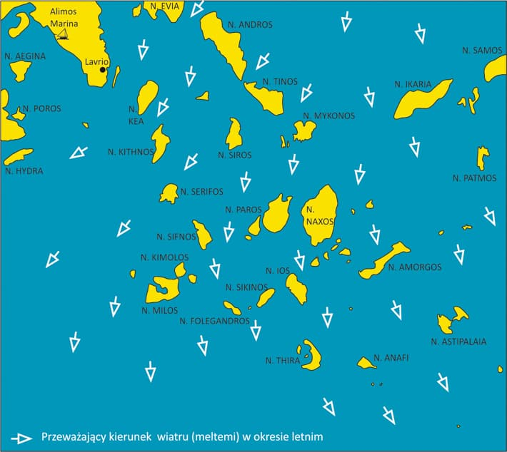 Kierunek wiatru meltemii na Cykladach