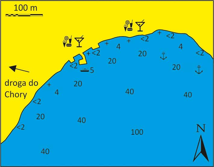 Zatoka Korfos na Thirassia